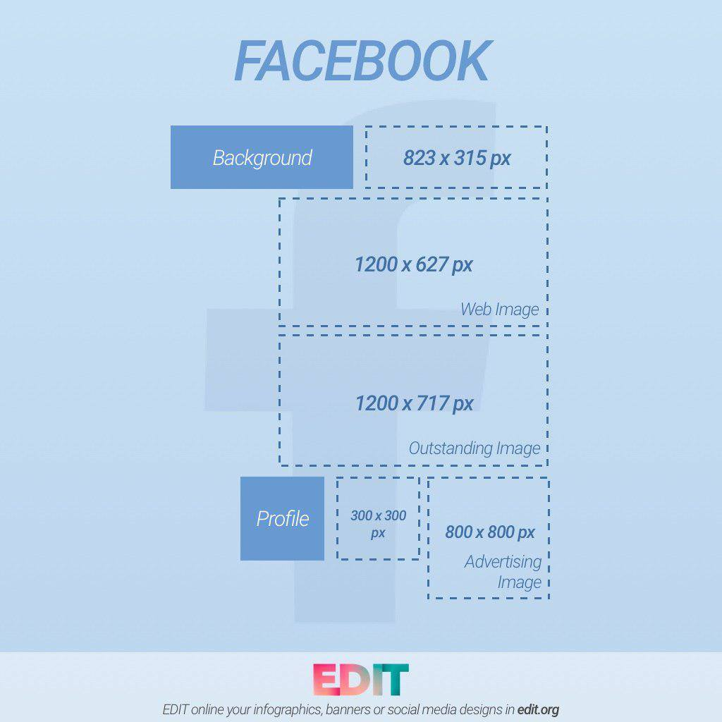 sizes of facebook images on social media