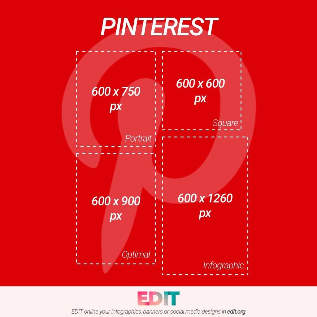 size_pinterest