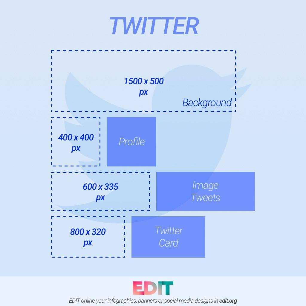 size_twitter
