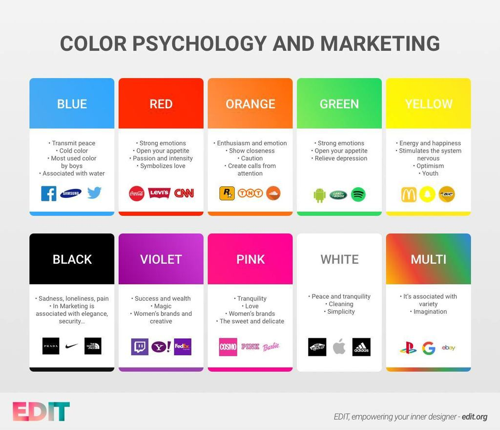 inphography colors and marketing