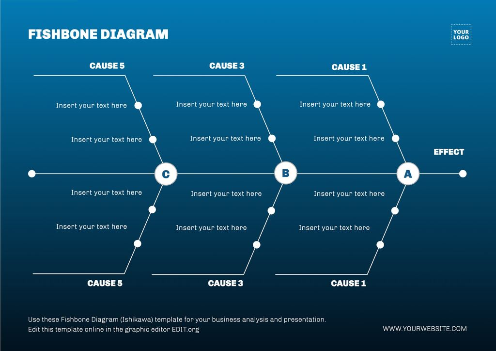 Fishbone diagram template for cause and effect analysis to edit online for free