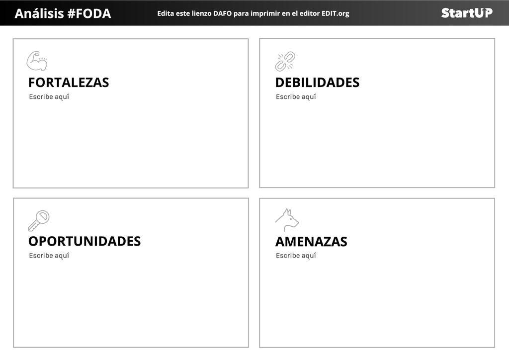 Lienzo de analisis FODA para editar, descargar gratis y imprimir