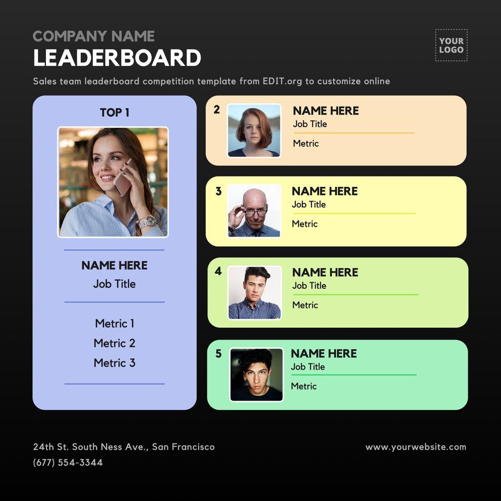 Editable sales leaderboard template