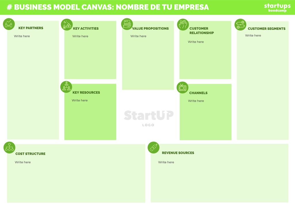Diseños para hacer el business canvas model