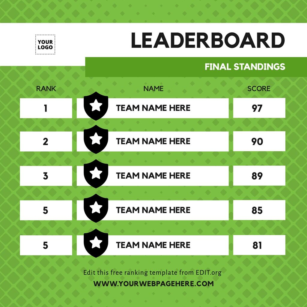 Customizable leaderboard table template