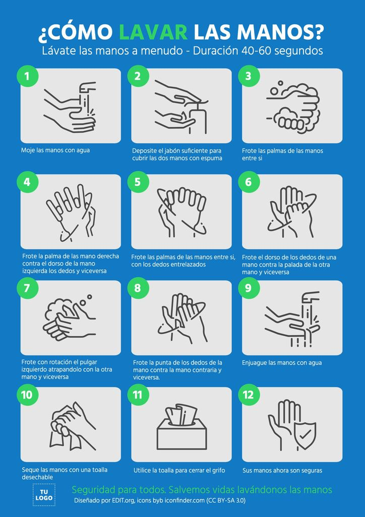 Coronavirus como lavarme las manos