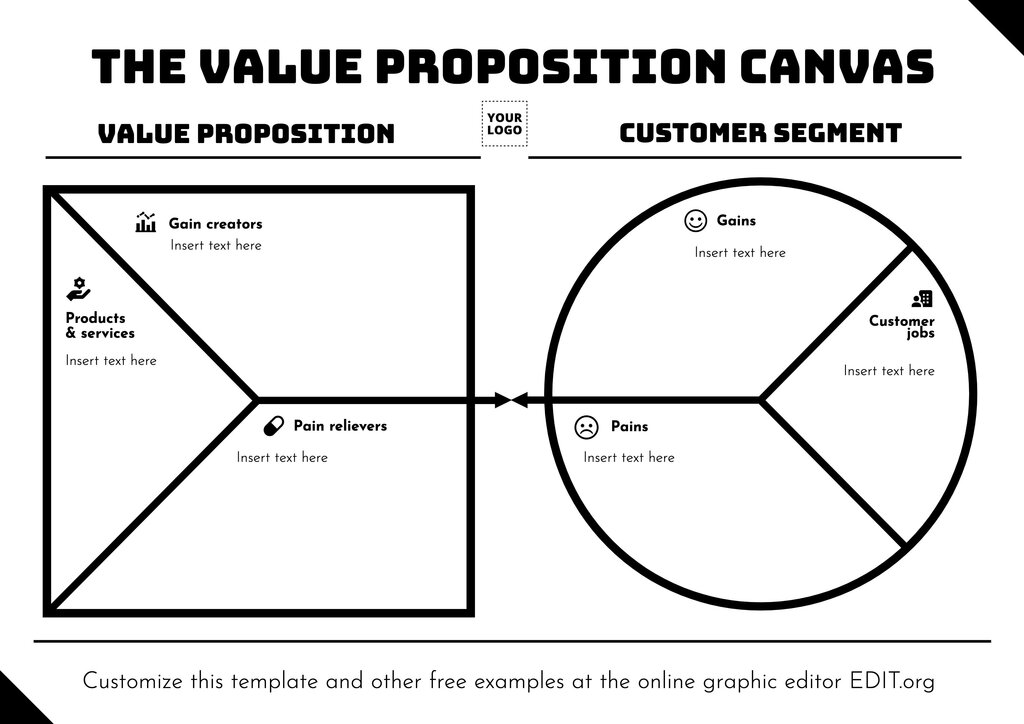 The Value Proposition Canvas printable template to edit online and customize for free