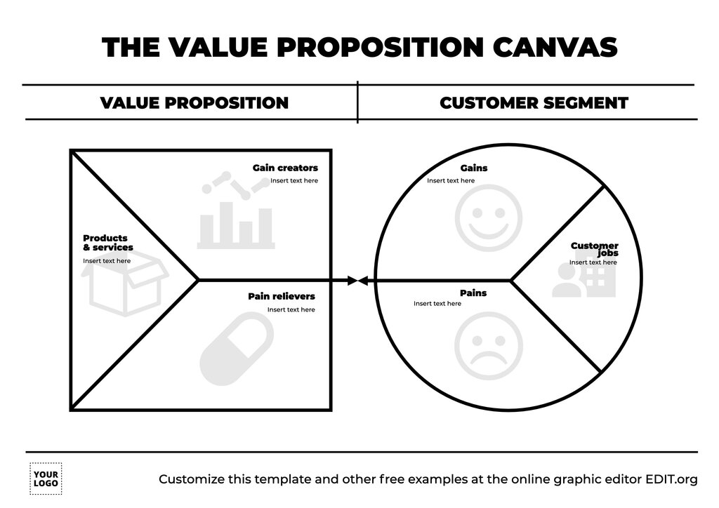 Customizable Value Proposition Canvas template with examples