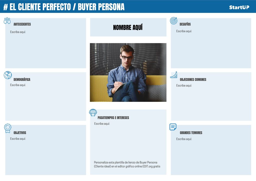 Plantilla lienzo de Buyer Persona (cliente ideal) gratis para editar e imprimir