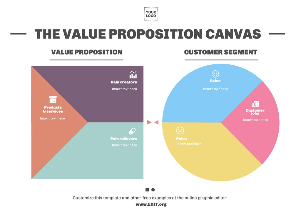 Value Proposition canvas template design to edit online for free