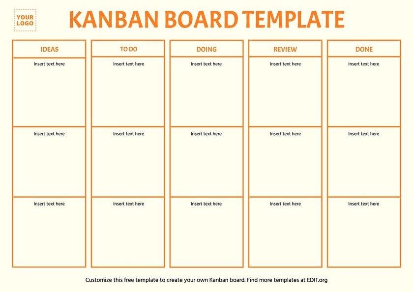 Kanban board printable template editable online