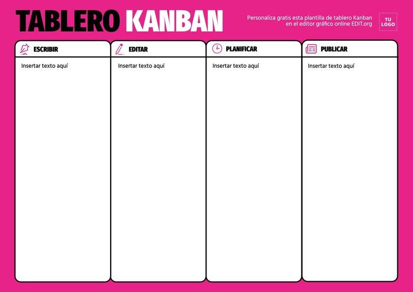 Tableros Kanban editables online para planificar la publicación de contenido