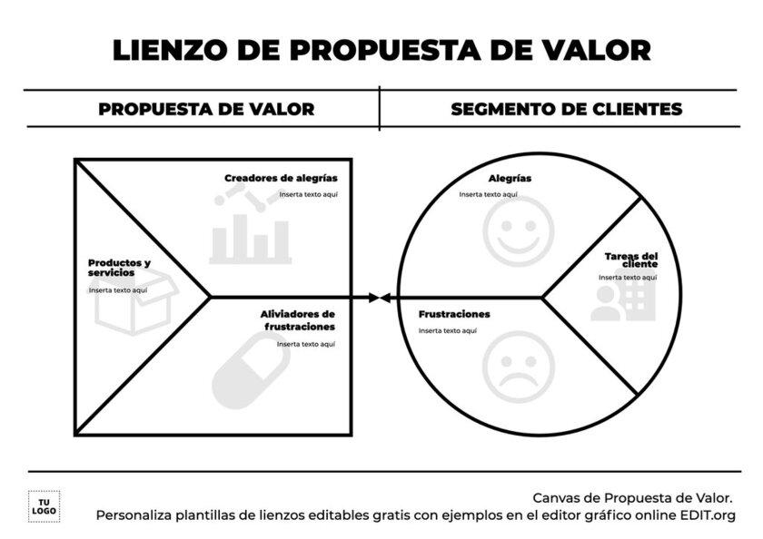 Plantilla de lienzo de propuesta de valor editable online por imprimir