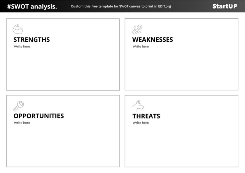 SWOT analysis maker online for canvas to print