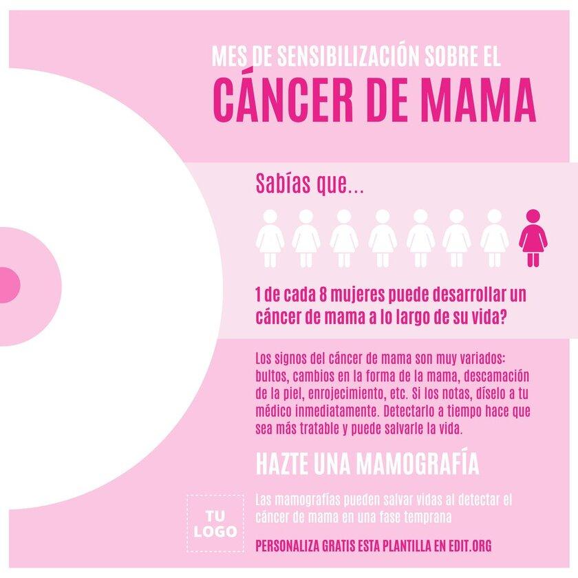 Plantilla de infografía editable online sobre el Cáncer de Mama