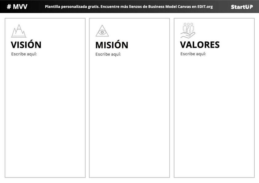 Lienzo canvas gratis de mision vision valores para imprimir