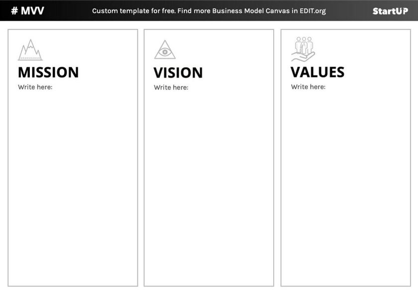 Mission, vision, values free template to print