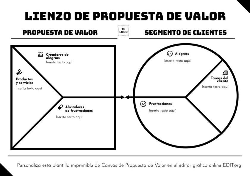 Lienzo de propuesta de valor editable online para imprimir y rellenar