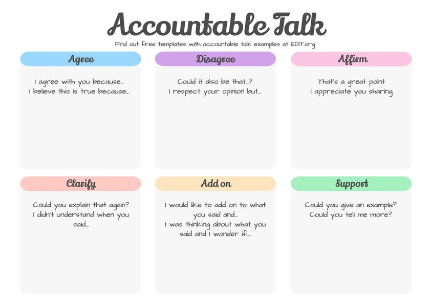 Templates for accountable talk in classroom