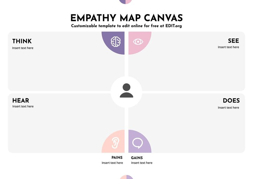 Empathy Map template example with a cool design to edit online for free