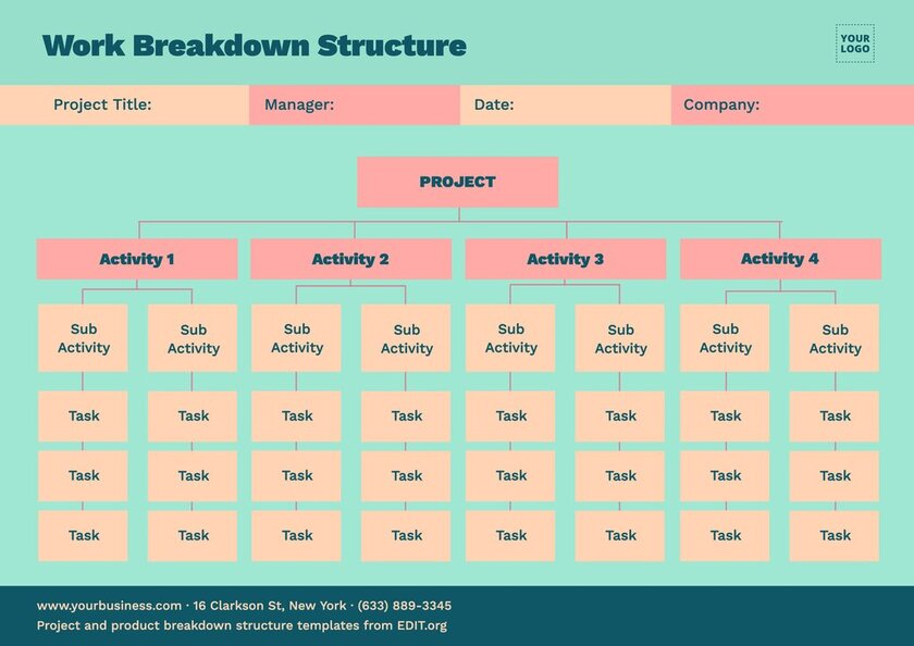 Editable project breakdown structure template