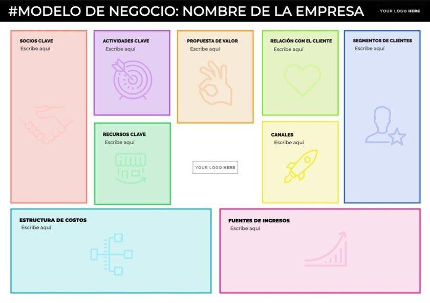 Plantilla para Business Model Canvas editable gratuitamente online