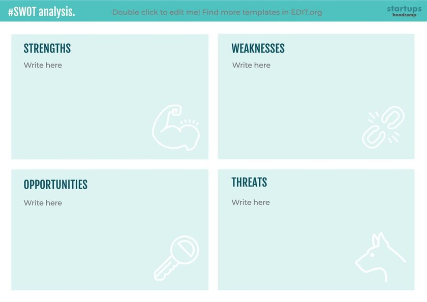 SWOT analysis canvas to edit online for free