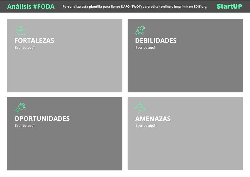 FODA lienzo de analisis para empresas editable gratis online